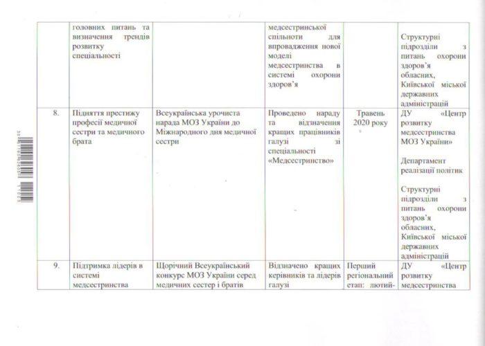 _УКРАЇНИ_2561_page-0006