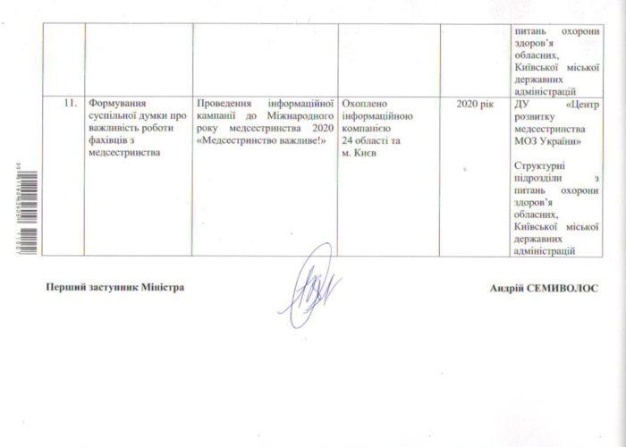 _УКРАЇНИ_2561_page-0008